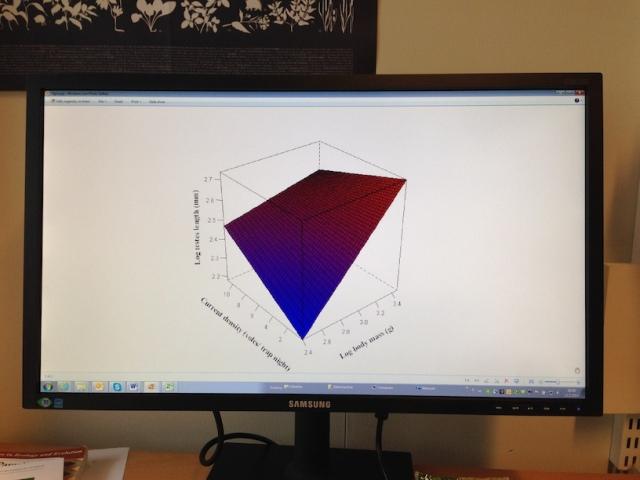 Knoten im Gehirn. Um 3D-Graphen mache ich normalerweise einen grossen Bogen. Aber wenn sie im eigenen Paper stehen sollte man sie besser verstehen.